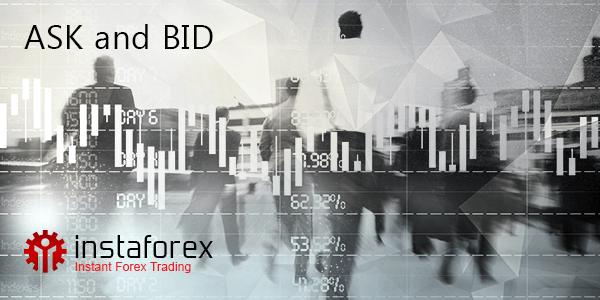 Что такое цена bid и ask в форексе
