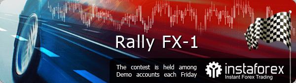 InstaForex - instaforex.com Rally-en