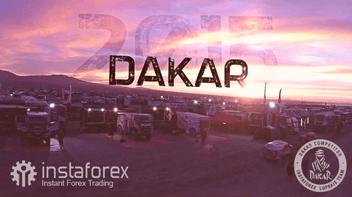 Momen terbaik Dakar 2015