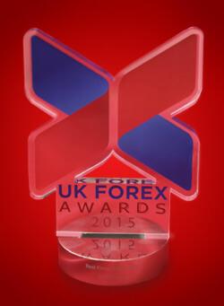 Broker ECN Forex Terbaik tahun 2-15 oleh UK Forex Awards